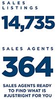 Sales Listings